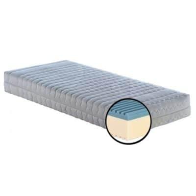 ▷ 🥇 Miglior materasso singolo memory foam: classifica, prezzi e ...