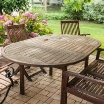 Classifica mobili da giardino: recensioni, sconti, i bestsellers