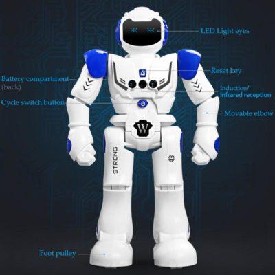 sconto robot programmabile