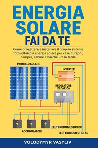 prezzi kit solare